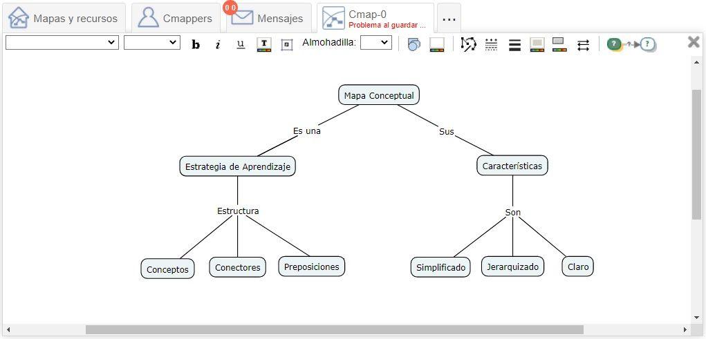 Mapa conceptual CmapTools online - ¿Qué es un mapa conceptual?