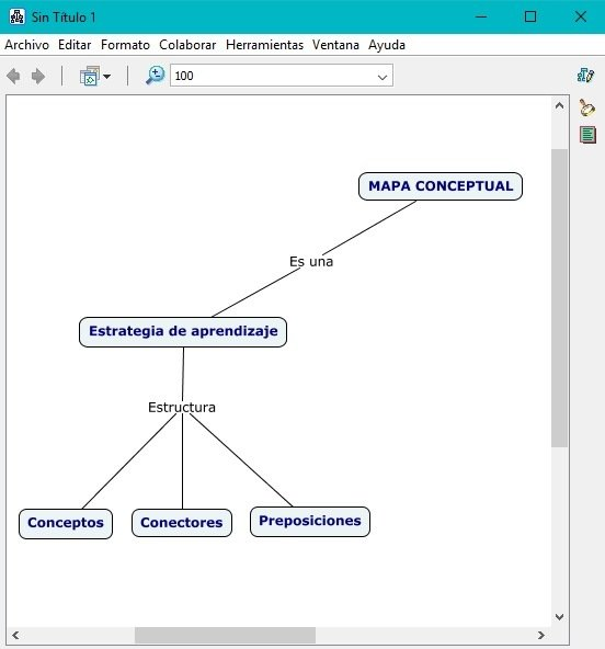 conceptos y palabras enlace en mapa conceptual