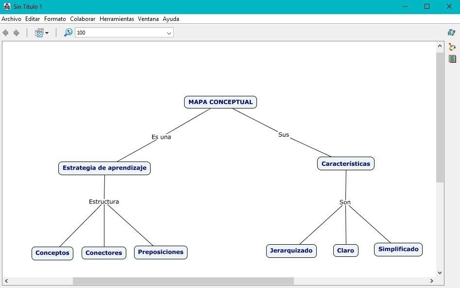 Mapa conceptual en CmapTools