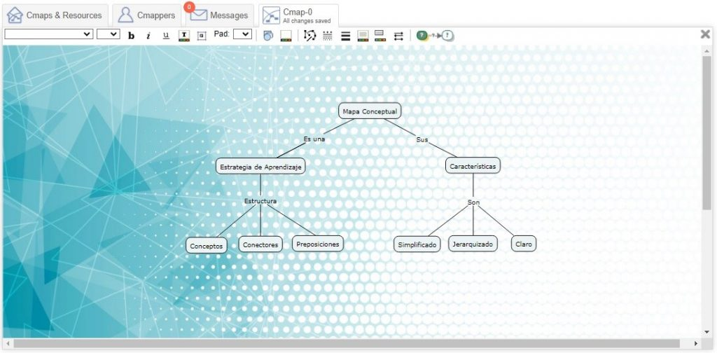 Mapa Conceptual con fondo CmapTools Online