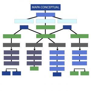 Mapa Conceptual - Ejemplo Completo