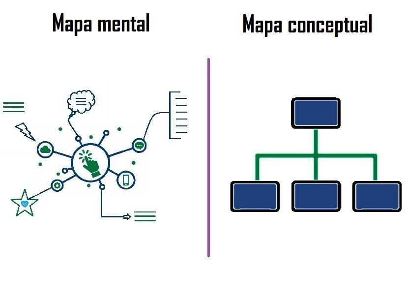 Mapa mental Vs Mapa conceptual
