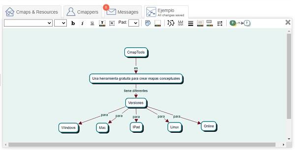 ejemplo de mapa conceptual en cmaptools online gratis
